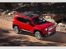 2018 Jeep Renegade Review and Specs 2019 Release Date