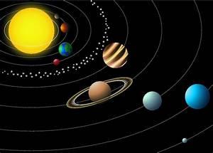 SOLAR SYSTEM: SOLAR SYSTEM