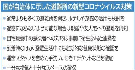 宮崎 新型 コロナ 速報