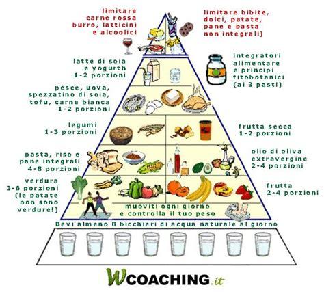 nuova piramide alimentare italiana immagini piramide alimentare