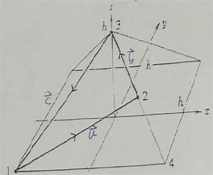 Pyramide Höhe Berechnen : wie kann ich mit hilfe der vektorrechnung die h he einer quadratischen pyramide berechnen ~ Themetempest.com Abrechnung
