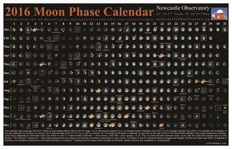 moon calendars newcastle observatory