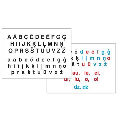 Drukāto latviešu alfabēta burtu plakāti
