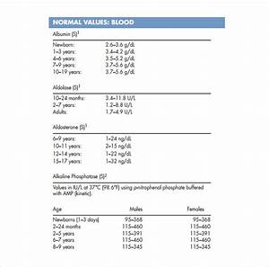 Sample Normal Lab Values Chart