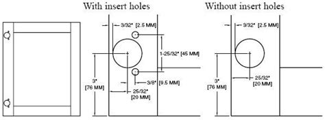 cabinet hinge template special options