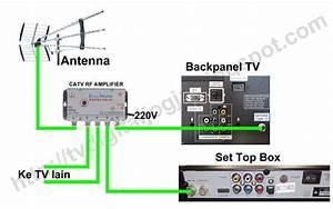 Wiring Diagram Tv Mobil