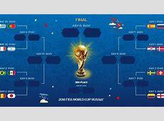 Cuadro de octavos de final del Mundial 2018