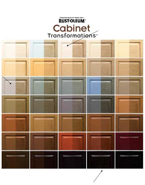 Kitchen Cabinet Paint Products by Of Great Ideas Omg You Seen The New Rustoleum