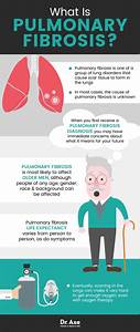 Pulmonary Fibrosis  How To Manage Symptoms