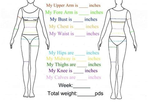 Body Measurement Chart   Yahoo Image Search Results   Boho