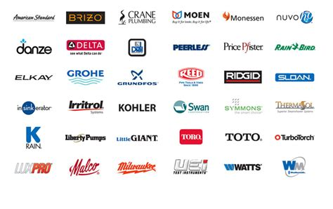 Best Of Kitchen Faucet Brand Logos