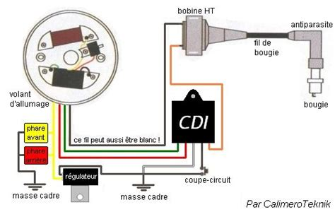 Motobecane Cdi Ignition Partie Ground Confusion