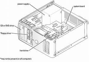 Technical Overview  Dell Dimension 5150  E510 Service Manual