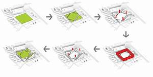 Big Architecture Diagram  Bigarchitects Pinned By