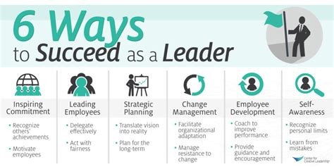 ways  succeed   leader center  creative leadership