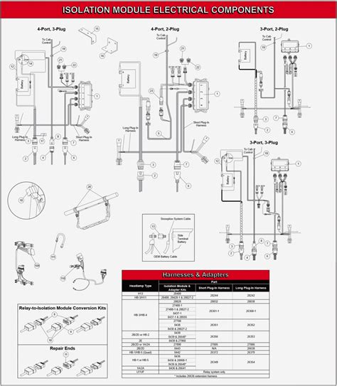 4 Way Wiring Diagram Remote Western by Fisher Plow Wiring Diagram Minute Mount 2 Untpikapps