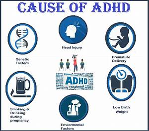Attention Deficit Hyperactivity Disorder Adhd Homeopathic