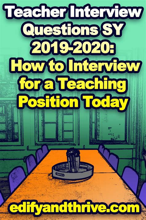 teacher interview questions sy     interview