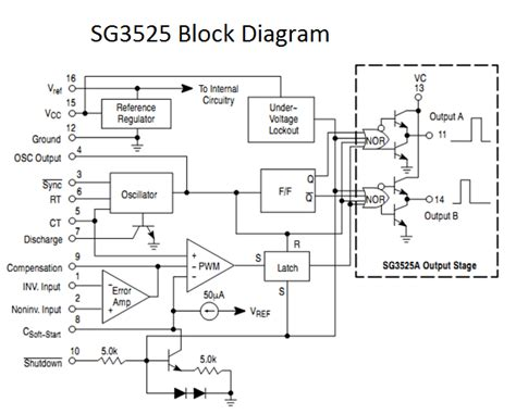 Circuit Diagram And Explanation by Tahmid S Using The Sg3525 Pwm Controller
