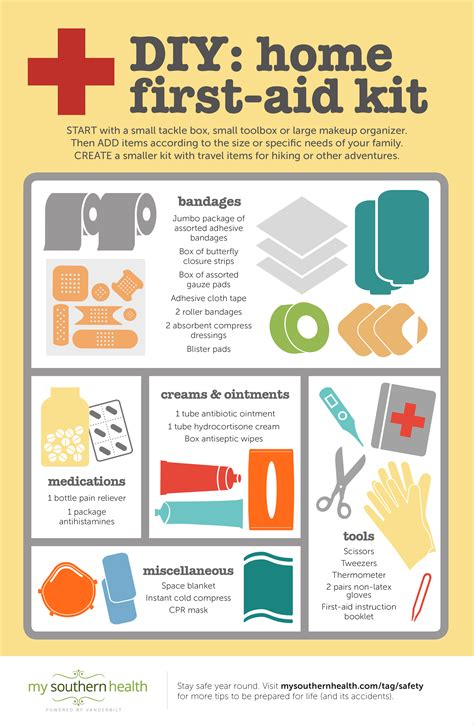 how to make a aid kit at home with infographic