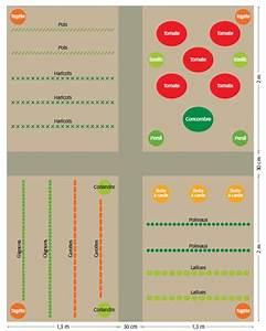 plan de potager gratuit maison design sphenacom With delightful plan maison gratuit 3d 8 plan de jardin 3d un logiciel simple et gratuit youtube