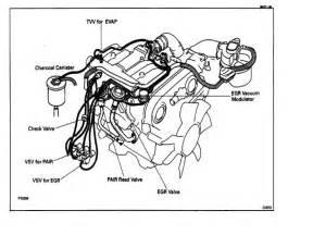 94 toyota 4runner engine vacuum hose diagram ih8mud forum