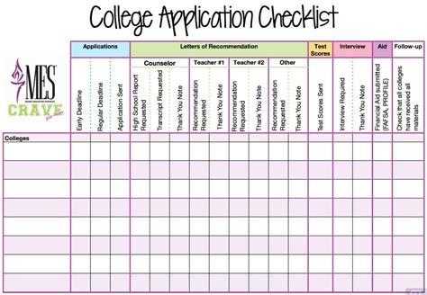 college application checklist spreadsheet google search