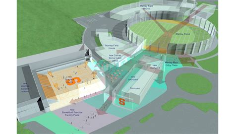 som syracuse university lampe athletic complex master plan