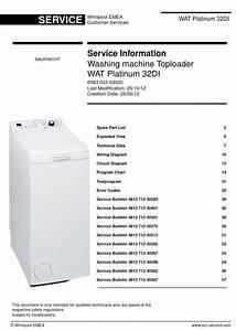 This Is The Exact Same Wat Platinum 32di Washing Machine