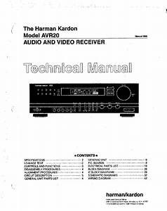 Harman Kardon Avr100 Avr200 Sm Service Manual Free