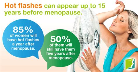 How Long Do Hot Flashes Last? | Menopause Now