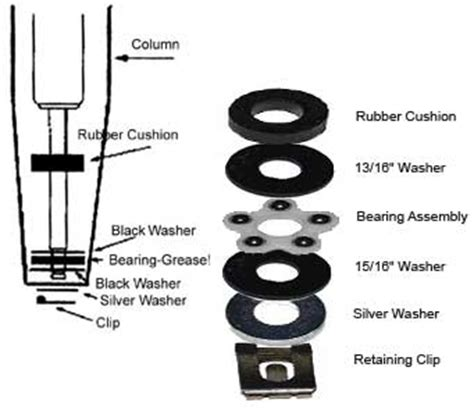 aeron chair part bearing kit for cylinders