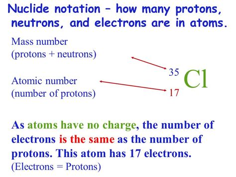 Number Of Protons Neutrons And Electrons by The Atom And The Periodic Table Of Elements Ppt