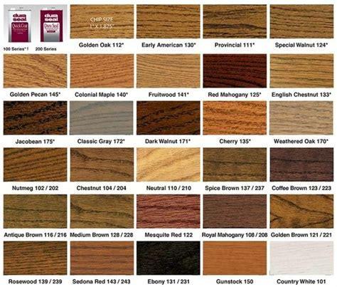Duraseal Floor Finish Colors ? Floor Matttroy