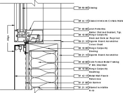 revit curtain wall section detail detail drawings