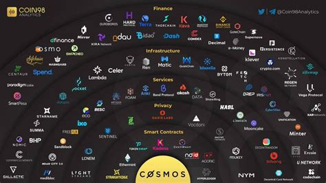 Atom coinmarketcap if yo we assume no responsibility for errors or omissions in the contents on we hold no responsibility for any atom coinmarketcap on your part based on the cbt prices you can. Plataforma $ATOM ($COSMOS) - Ecosistema directo al top 10 ...