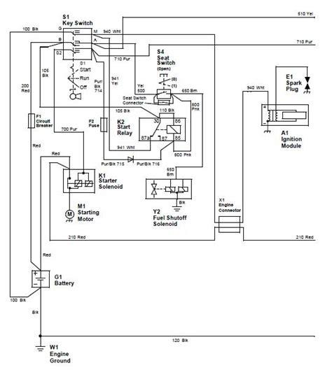 Stx Belt Diagram Wiring