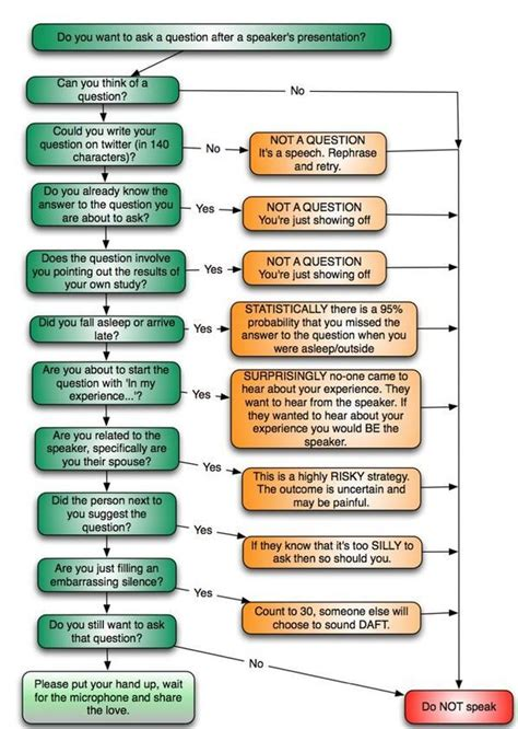 handy guide   questions  conferences  bln