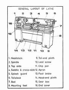 Enco Warco Jet Asian 1330 1340 1430 1440 Metal Lathe Instructions Operator U0026 39 S  U0026 Parts Manual