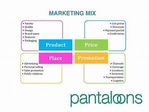 Pantaloons marketing mix