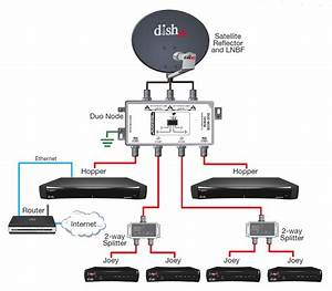 7 Best Images Of Dish Turbo Hd Wiring-diagram