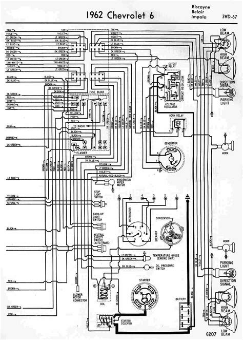 Chevy Truck Fuse Box Wiring Diagram Indexnewspaper