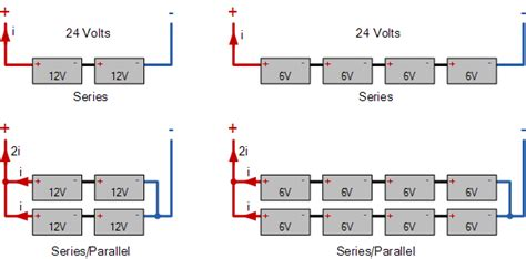 Parallel Series Battery Wiring Diagram