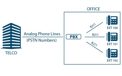 Ip Telephony Solutions For Your Business  Voip Philippines. Cost To Install Septic Tank Free Online Voip. Esl Teaching Certification Online. Independent Auto Insurance Sem Seo Marketing. Solar Wind Network Monitoring Tool. Best Interest Savings Rates Silver Peak Wa. Life Insurance In India Protein And Hair Loss. Wilshire Park Elementary Football Quiz Answers. How To Find New Business Listings