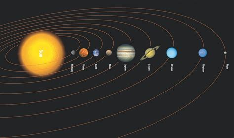 erdbeben modell selber bauen unser sonnensystem planeten im 220 berblick geolino