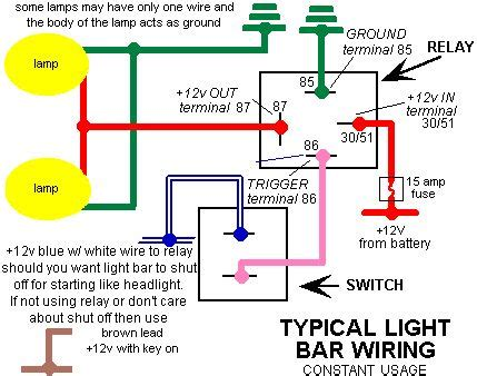 motorcycle wiring diagram ideas  pinterest