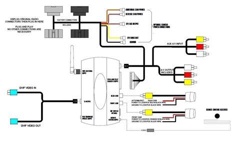 Opel Lockpick Air Wifi Streaming Video Interface