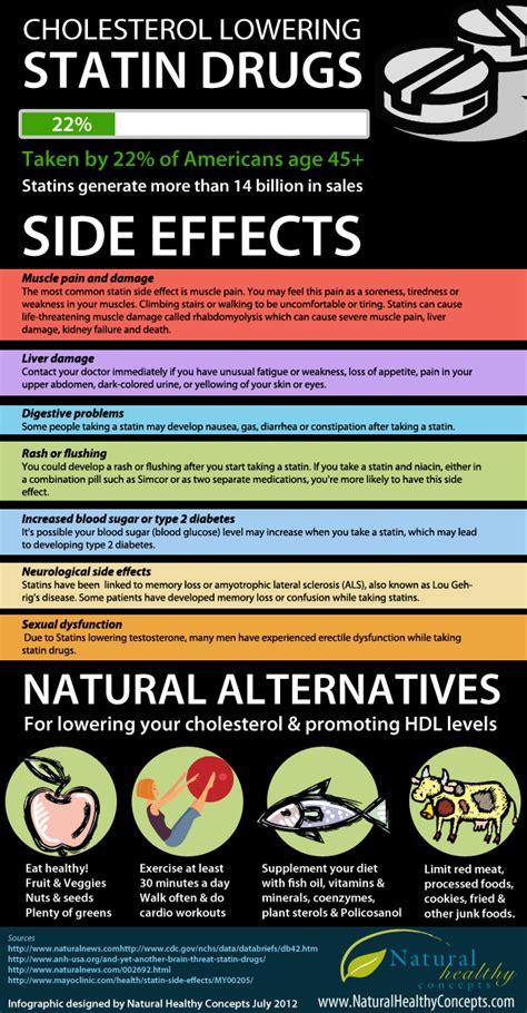 statin side effects      dr sam robbins