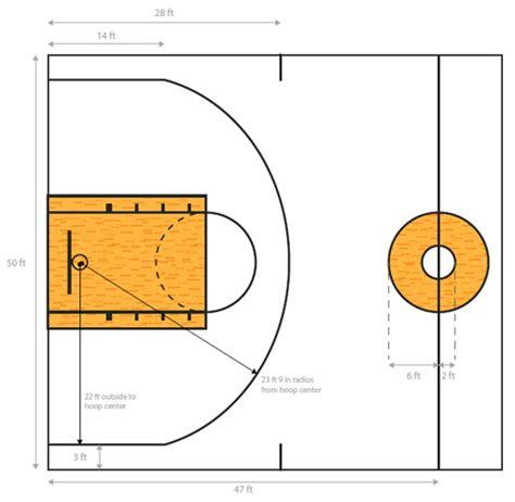 dimensions of a half court basketball basketball court building guide part two