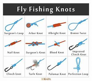 List Of Different Types Of Fishing Knots  U0026 How To Tie Them
